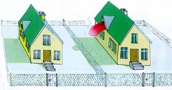 Дома на даче